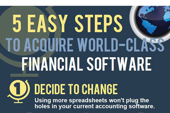 5 Steps to Acquire Modern World-class Financial Software