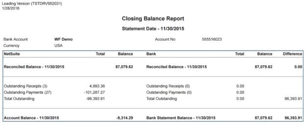 Closing Balance report ABR