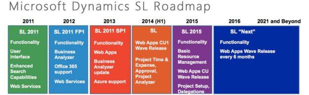 microsoft project competitors